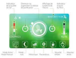 Ecran tactile purificateur air eolis nateosante 653x499 1